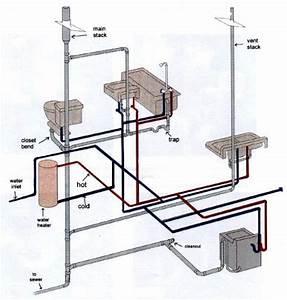 Plumbing Drain  Waste  Vent System       Make Images  Plbig1 Jpg