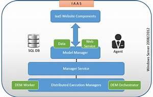A Little Bit About Cloud  U0026 Virtualization   August 2014