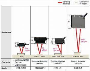 Further Information Of Photoelectric Sensors