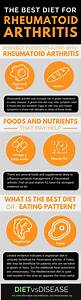 17 Best images about Infographics - Diet and Nutrition on ...