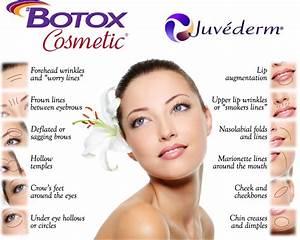 Botox safety 2016