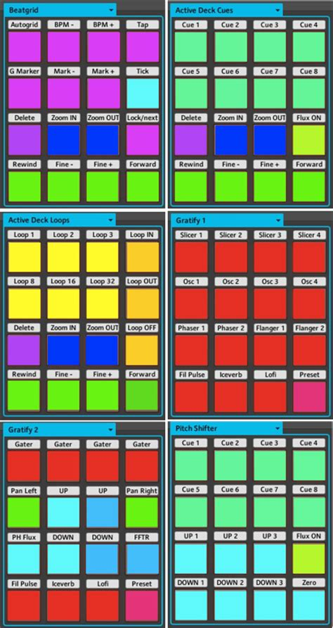 Traktor Maschine Mikro Templates by Traktor Bible The Utimate Maschine Mikro And Mikro Mk2