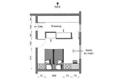 faire un plan de chambre plan chambre où mettre le lit dans la chambre côté