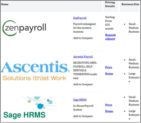 best payroll companies best payroll software for small business accountants