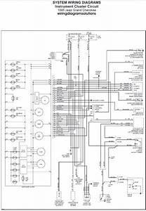 1995 Jeep Grand Cherokee Wiring Diagram