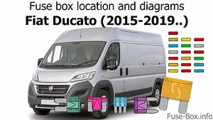 Fuse Box Location And Diagrams  Fiat Ducato  2015