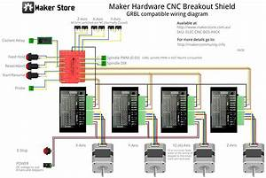 Cnc Breakout Shield  Parts Pack