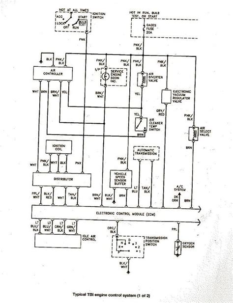 Sukup Ignition Wiring Diagram by 88 Chevy Suburban Engine Wiring Auto Electrical Wiring