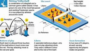 London 2012 Paralympics  Sitting Volleyball Guide
