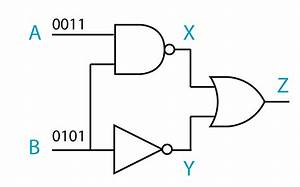logic gates combination of logic gate spm physics form With logic gate