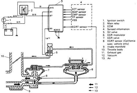 manual repair free 1996 suzuki sidekick electronic valve timing repair guides emission controls exhaust gas recirculation egr system autozone com