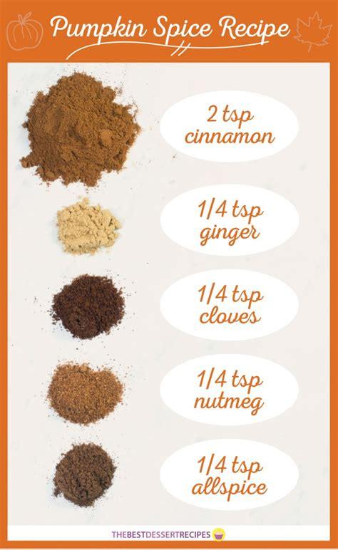 Mccormick Pumpkin Pie Spice by Pumpkinweek The Essential Pumpkin Spice Recipes