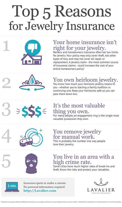 Do I Really Need Jewelry Insurance? [infographic