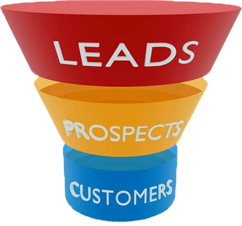Leads - Brian Carruthers
