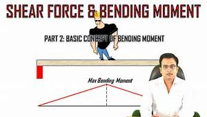 Shear Force And Bending Moment Part 2 Concept Of Bending
