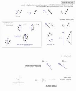 Resultant Vectors Worksheets Answers