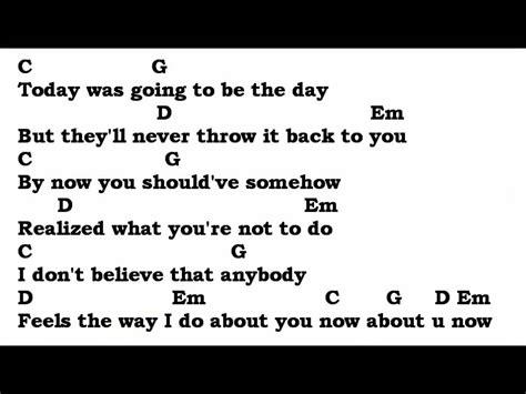 Wonderwall (alternate Chords And Lyrics) Oasis Cover By Floppuppy