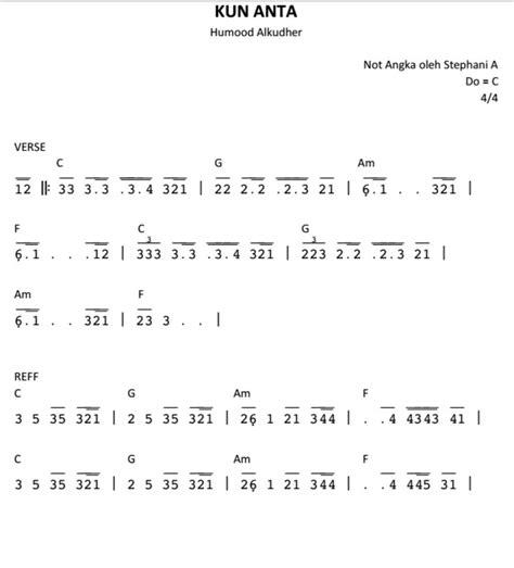 not pianika kun anta not angka lagu kun anta untuk pianika terima kasih brainly co id