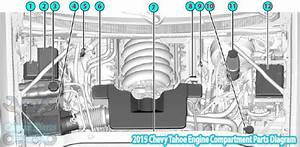 Chevrolet Engine Compartment Diagram