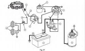 wiring diagram briggs stratton engine wiring image wiring diagram briggs and stratton engine images on wiring diagram briggs stratton engine