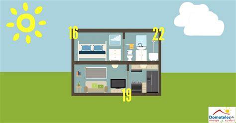 quelle temperature dans une maison confort thermique quelle temp 233 rature pour quelle pi 232 ce domotelec