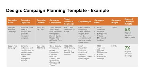 design campaign planning template