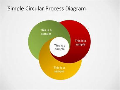 Circular Process Powerpoint Diagrams Diagram Template Simple