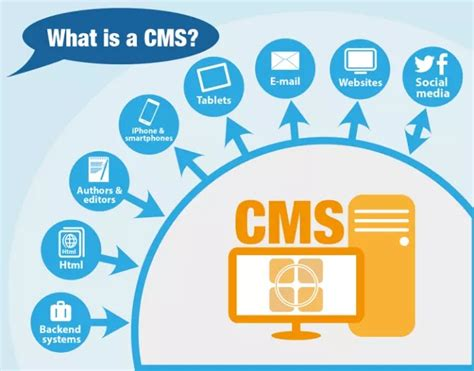 What Is Cms? Which Cms Is Suitable For Your Website. Column Signs. West Side Signs Of Stroke. Tobacco Free Signs. 12 Week Signs Of Stroke. Depression Signs Of Stroke. Cruise Ship Signs. Platelet Count Signs Of Stroke. Worksheets Signs Of Stroke