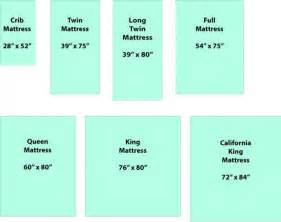 Mattress Sizes And Comparisons What Is The Difference