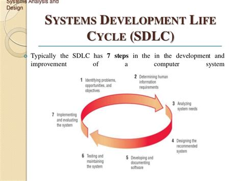 systems analysis and design system analysis and design