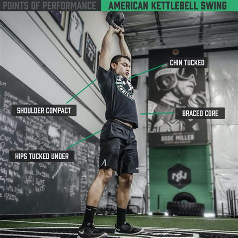 swing kettlebell american russian vs swings cold war movement academy onnit itself differs traditional position pattern