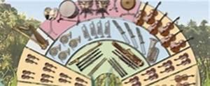 Betreuungsschlüssel Kita Berlin Berechnen : instrumente kennenlernen arbeitsblatt internetbekanntschaften treffen tipps ~ Themetempest.com Abrechnung