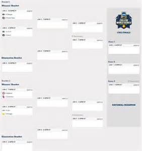 2016 College Softball World Series Bracket