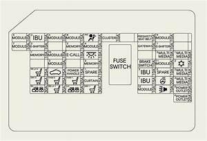 Genesis G90  2017  - Fuse Box Diagram