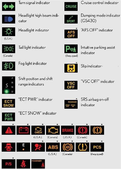 mini catalytic converter warning light נורות בקרה ברכב פורום טכני לרכב פורום רכב פורום לרכב