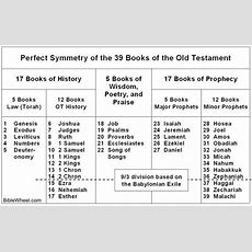 Bible Book List Chart  Our Bible From Both Are The Catholic Bible Holy Bible Interesting