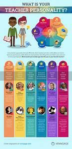 11  Creative Infographic Ideas  Templates  U0026 Examples  U2013 Daily Design Inspiration  33