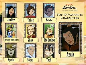 List of Avatar: The Last Airbender characters