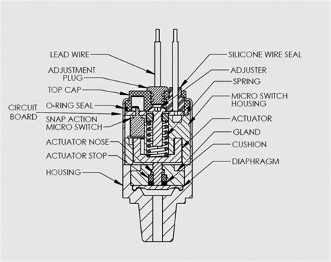 Push Button Switch Types Circuit Diagram