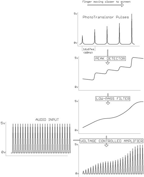 z axis audio mixer details hackaday io