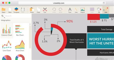 Create Infographics Online For Free