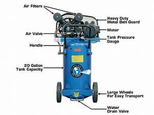 Atlas U00ae Air Force Af2 Portable 20 Gallon Air Compressor