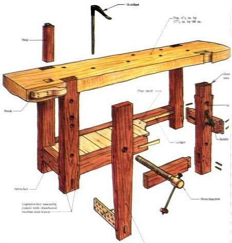 joiners workbench plans   home woodworking workbench workbench designs woodworking shop