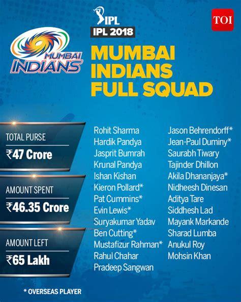 mumbai indians team 2018 complete ipl 2018 players list