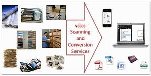 Precision products offers scanning services that converts for Document scanning services austin