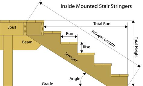 deckscom stair calculator home plans design staircase building plans