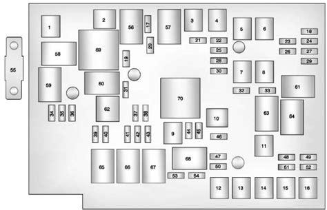 chevrolet equinox mk   fuse box diagram