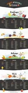 Calendrier Fruits Et Légumes De Saison : consommer de saison avec ce calendrier des fruits et ~ Nature-et-papiers.com Idées de Décoration