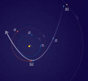 NASA Mars spacecraft prepare for close comet flyby