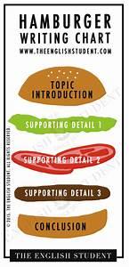Creative Essay Examples dissertation help ireland creative writing dialogue exercises undergraduate creative writing journals
